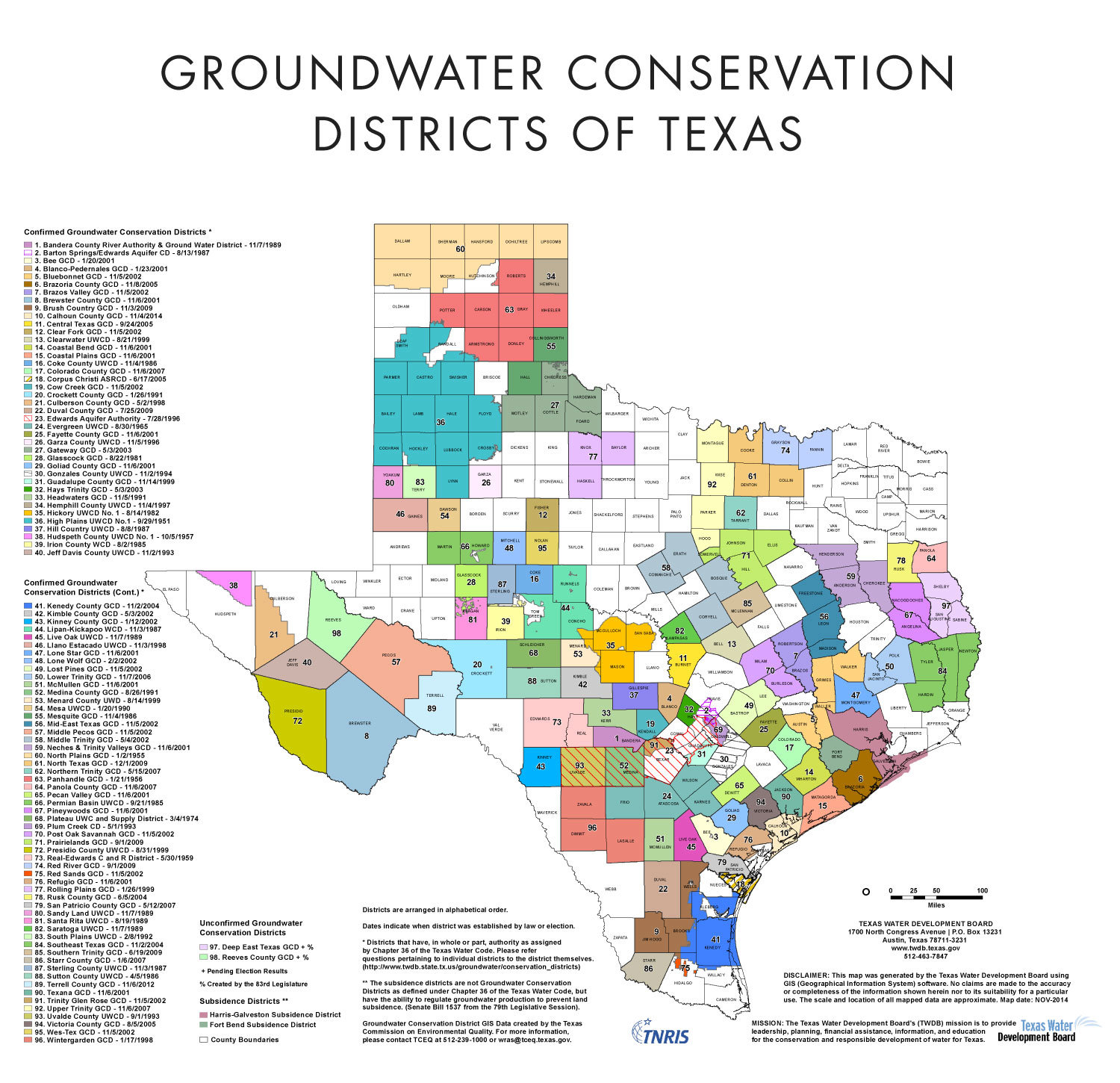 Groundwater Conservation Districts in Texas | Legacy Broker Group